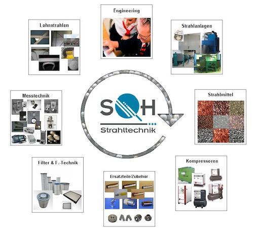 Logo von SQH Strahltechnik Inh. Dipl.-Ing. Markus Hauk