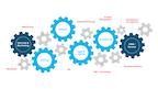 business express ERP-Komplettlösung