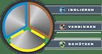 Logo von Gerhard Hesselmann oHG