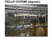 Trolly System
