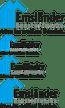 Logo von Emsländer Baustoffwerke GmbH & Co. KG